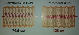porotherm-klima-38