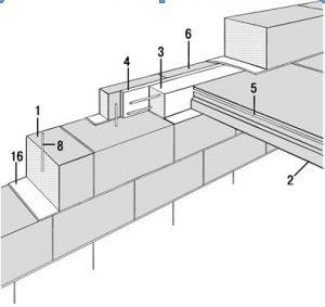 Плита перекрытия Aeroc 4800мм
